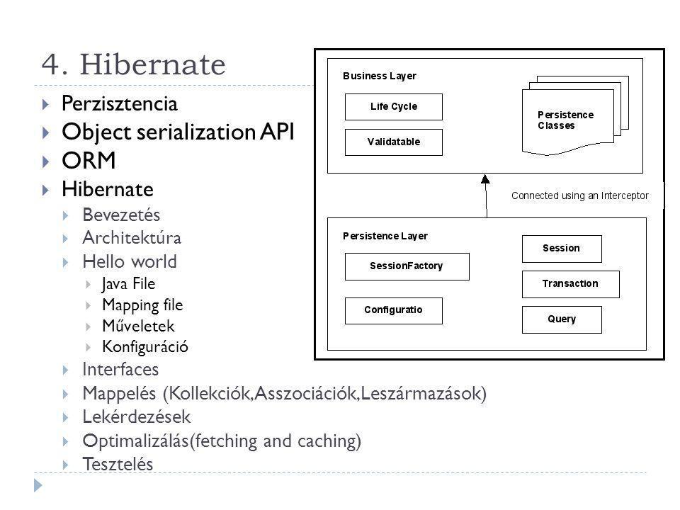 4. Hibernate Object serialization API ORM Perzisztencia Hibernate