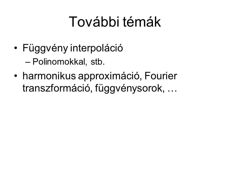 További témák Függvény interpoláció