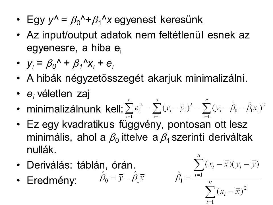 Egy y^ = 0^+1^x egyenest keresünk