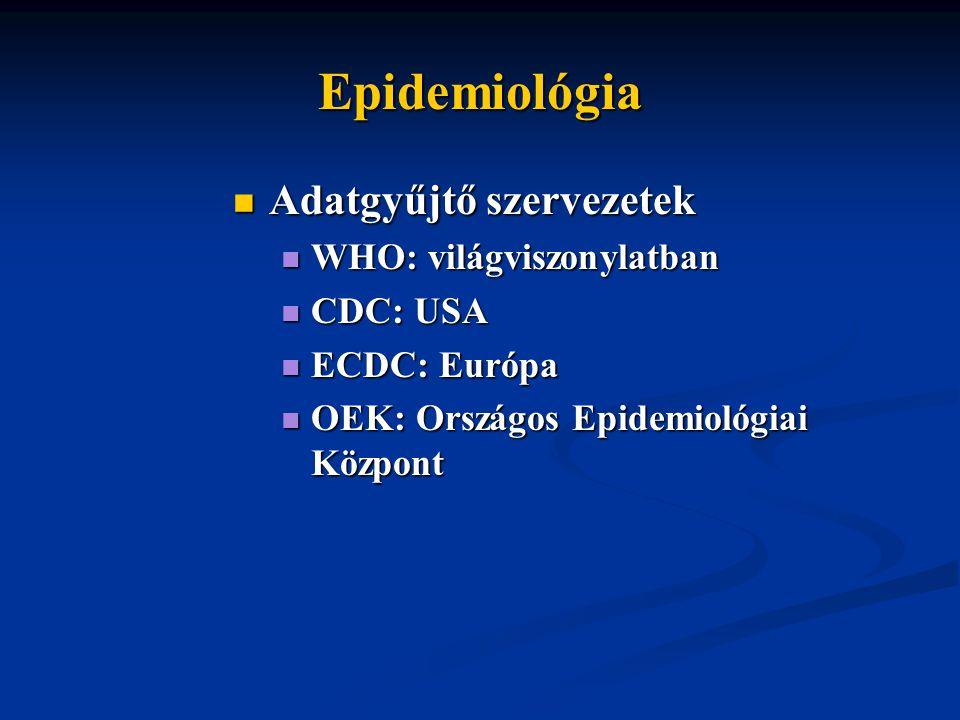 Epidemiológia Adatgyűjtő szervezetek WHO: világviszonylatban CDC: USA