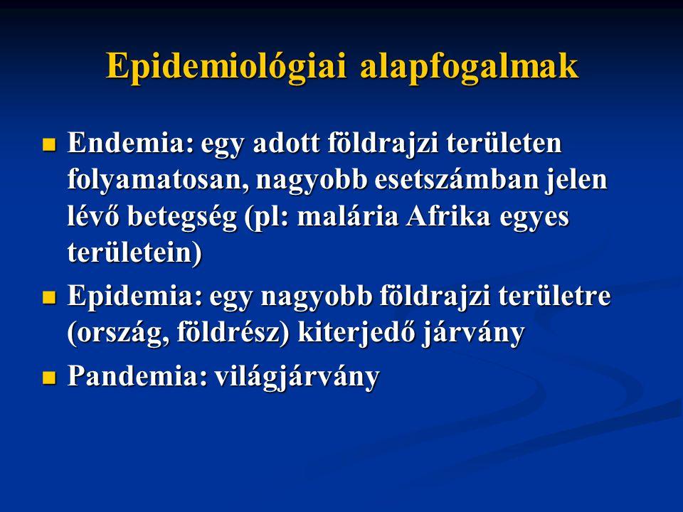 Epidemiológiai alapfogalmak