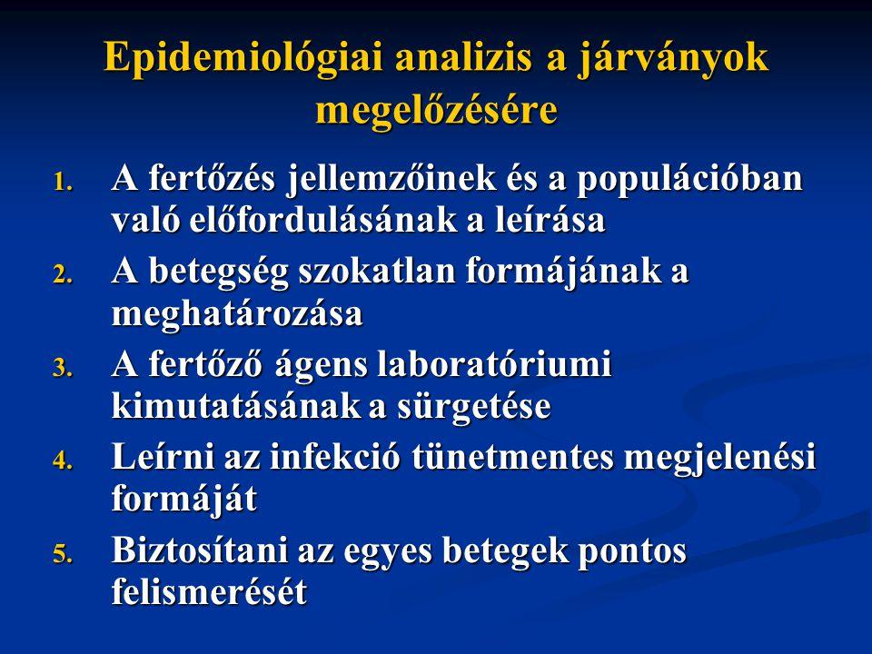 Epidemiológiai analizis a járványok megelőzésére