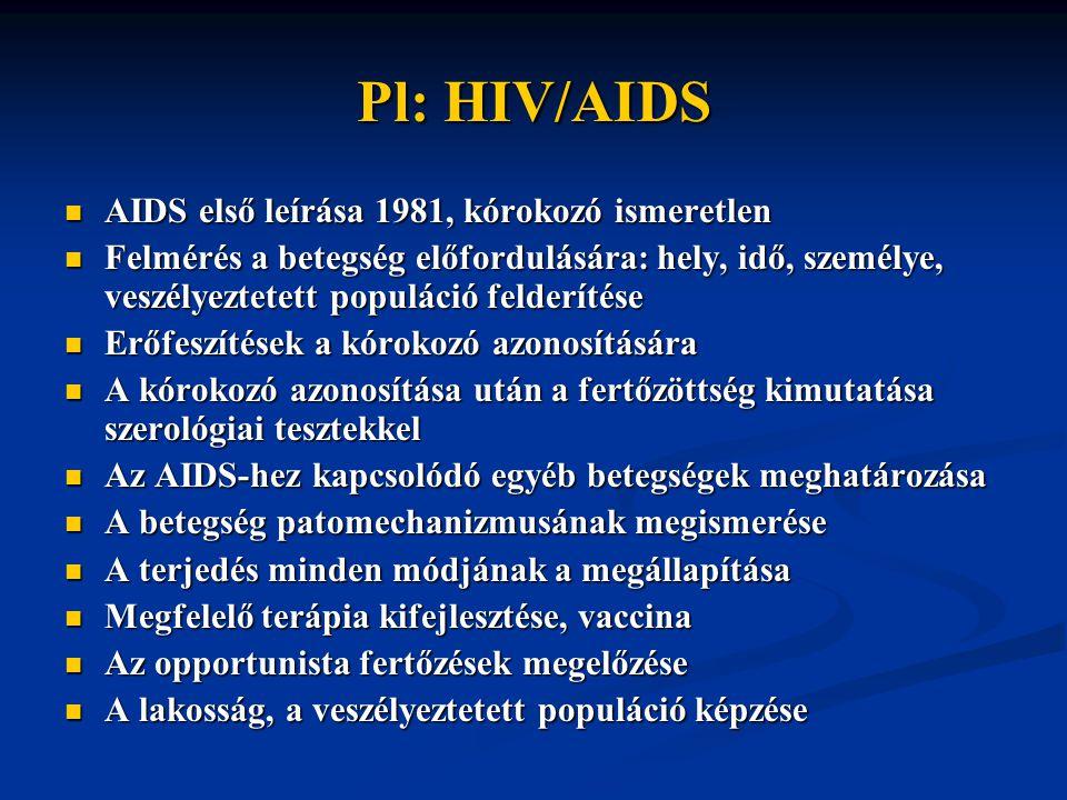 Pl: HIV/AIDS AIDS első leírása 1981, kórokozó ismeretlen