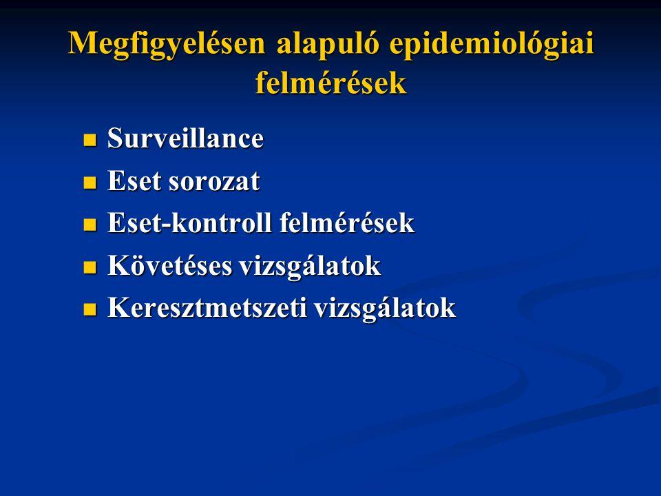 Megfigyelésen alapuló epidemiológiai felmérések