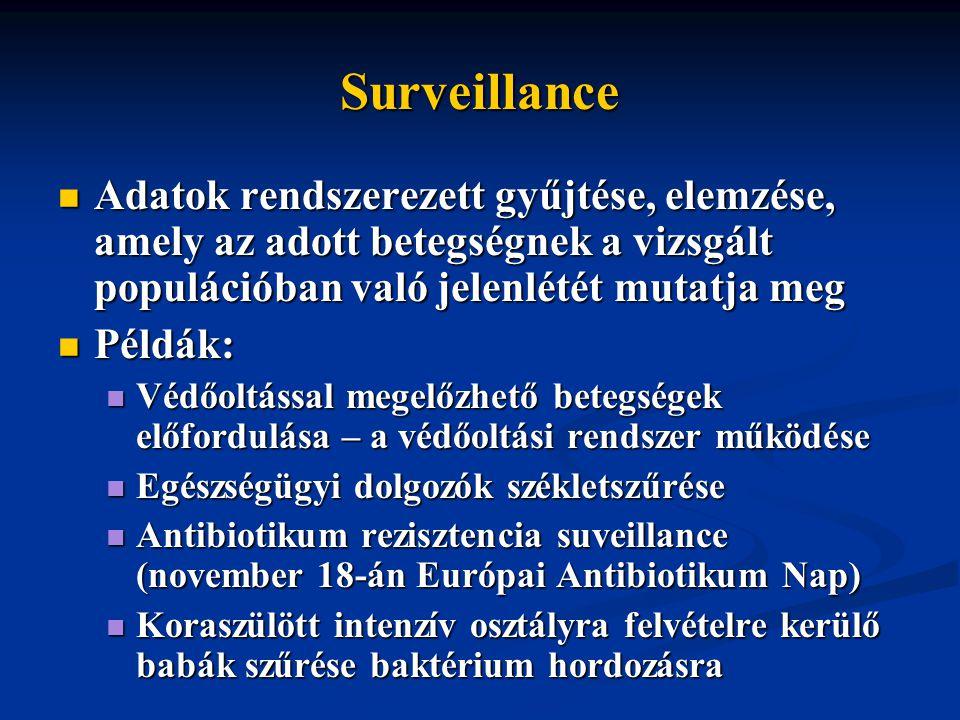 Surveillance Adatok rendszerezett gyűjtése, elemzése, amely az adott betegségnek a vizsgált populációban való jelenlétét mutatja meg.