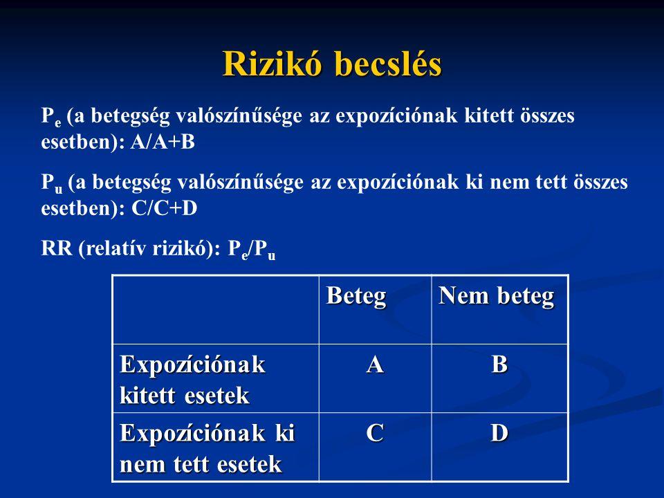Rizikó becslés Beteg Nem beteg Expozíciónak kitett esetek A B