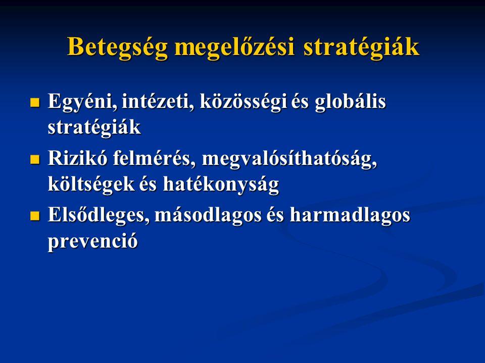 Betegség megelőzési stratégiák