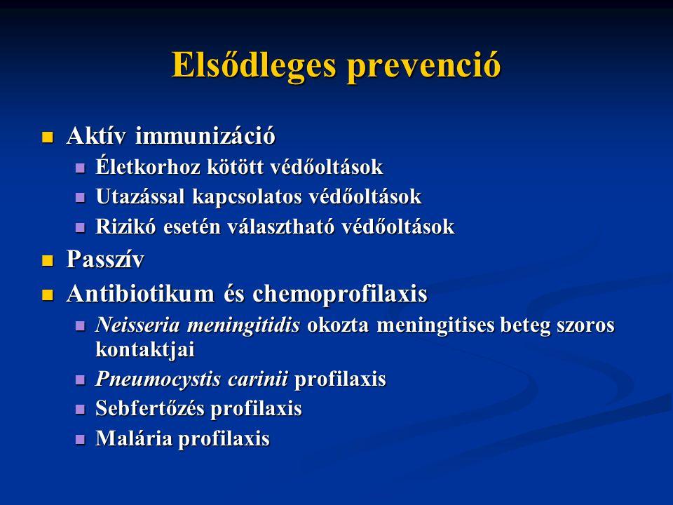 Elsődleges prevenció Aktív immunizáció Passzív