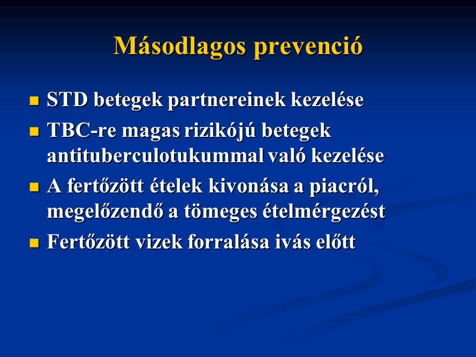 Másodlagos prevenció STD betegek partnereinek kezelése