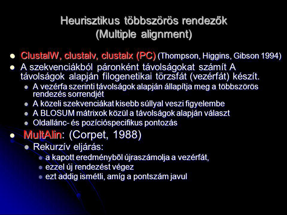 Heurisztikus többszörös rendezők (Multiple alignment)