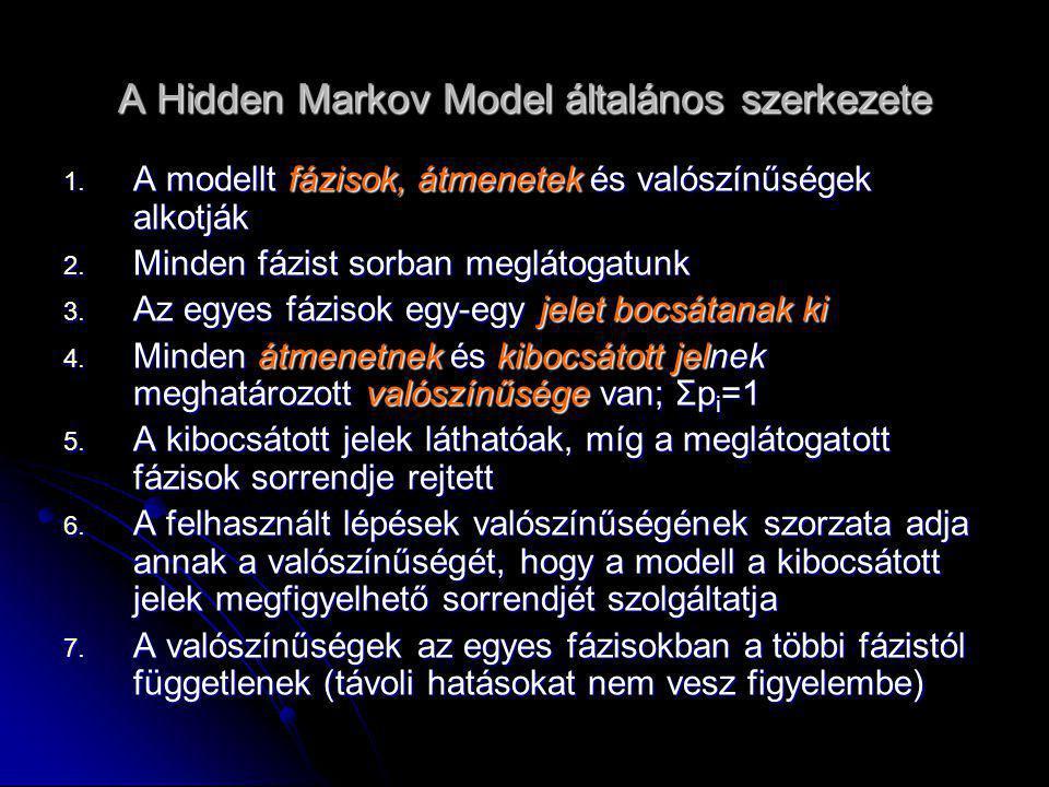 A Hidden Markov Model általános szerkezete