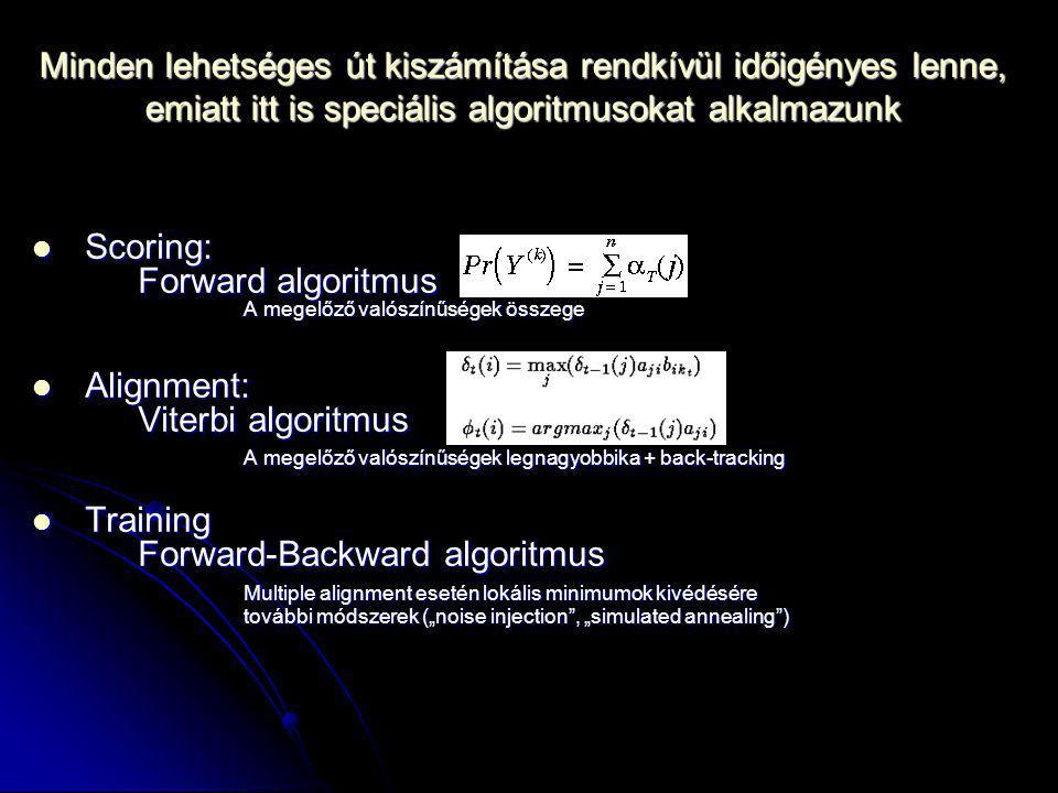 Minden lehetséges út kiszámítása rendkívül időigényes lenne, emiatt itt is speciális algoritmusokat alkalmazunk