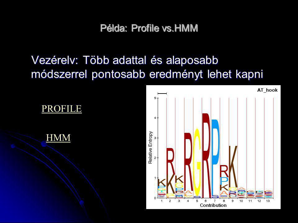 Példa: Profile vs.HMM Vezérelv: Több adattal és alaposabb módszerrel pontosabb eredményt lehet kapni.