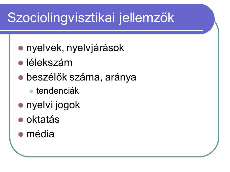 Szociolingvisztikai jellemzők