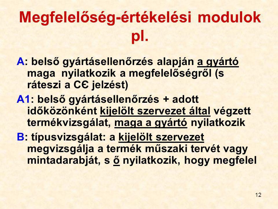 Megfelelőség-értékelési modulok pl.