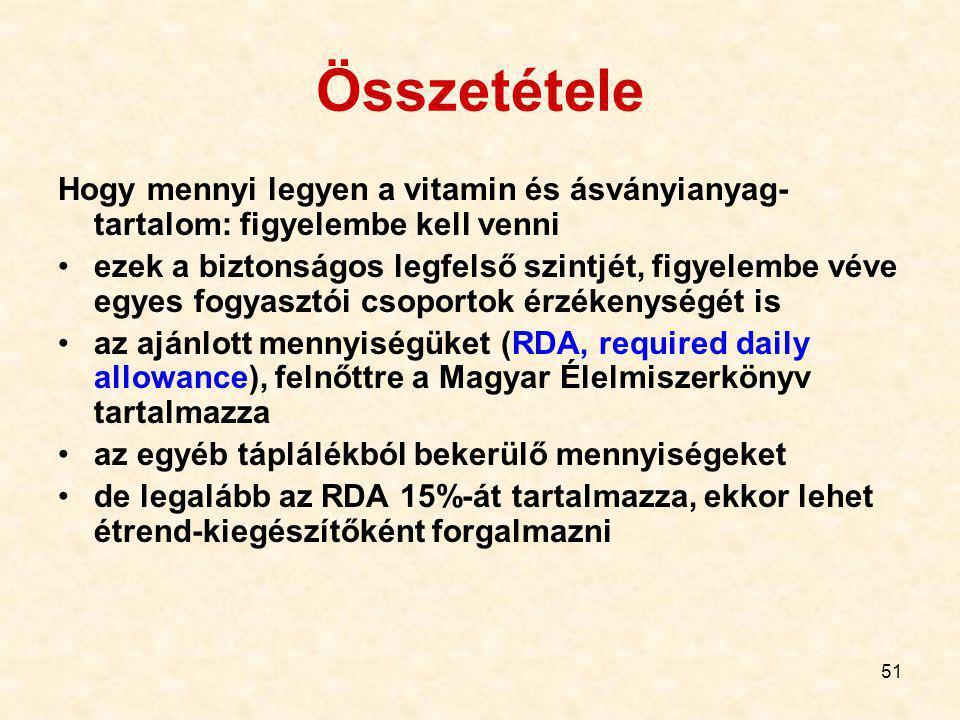 Összetétele Hogy mennyi legyen a vitamin és ásványianyag-tartalom: figyelembe kell venni.