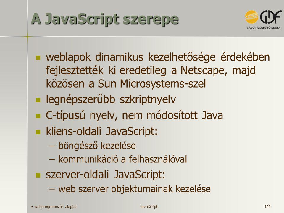 A JavaScript szerepe weblapok dinamikus kezelhetősége érdekében fejlesztették ki eredetileg a Netscape, majd közösen a Sun Microsystems-szel.