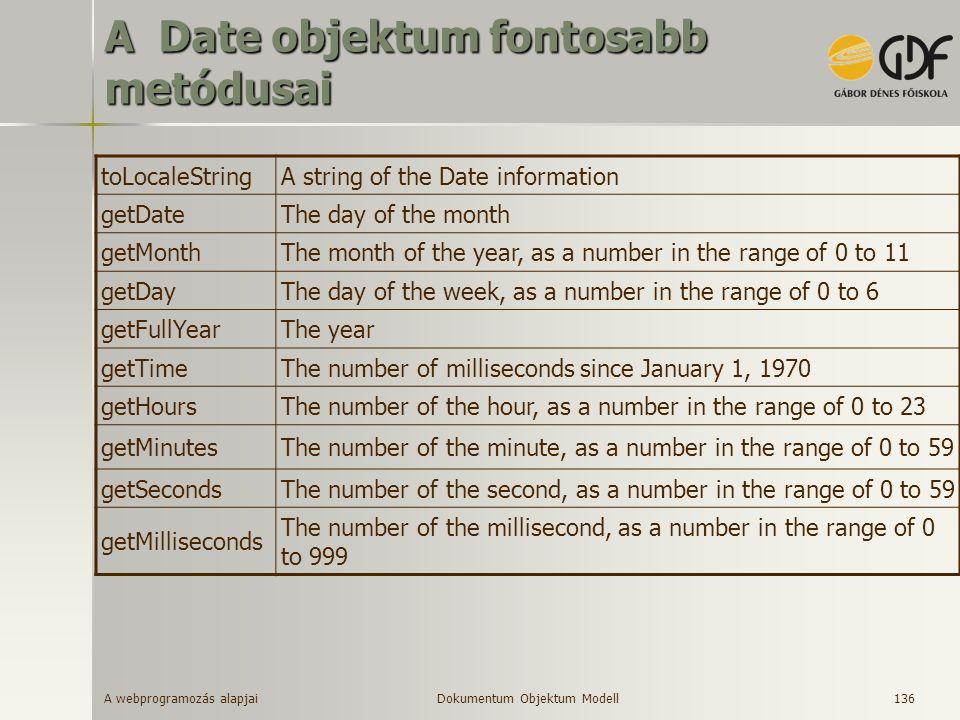 A Date objektum fontosabb metódusai