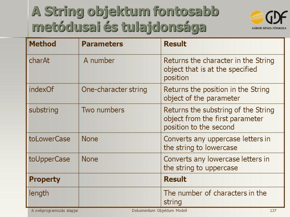 A String objektum fontosabb metódusai és tulajdonsága