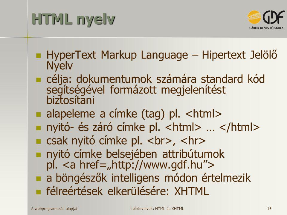 HTML nyelv HyperText Markup Language – Hipertext Jelölő Nyelv