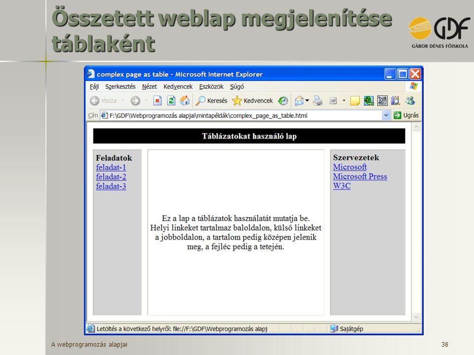 Összetett weblap megjelenítése táblaként