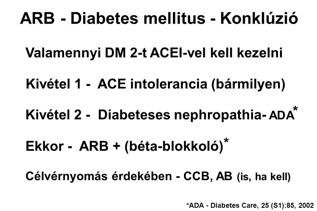 ARB - Diabetes mellitus - Konklúzió
