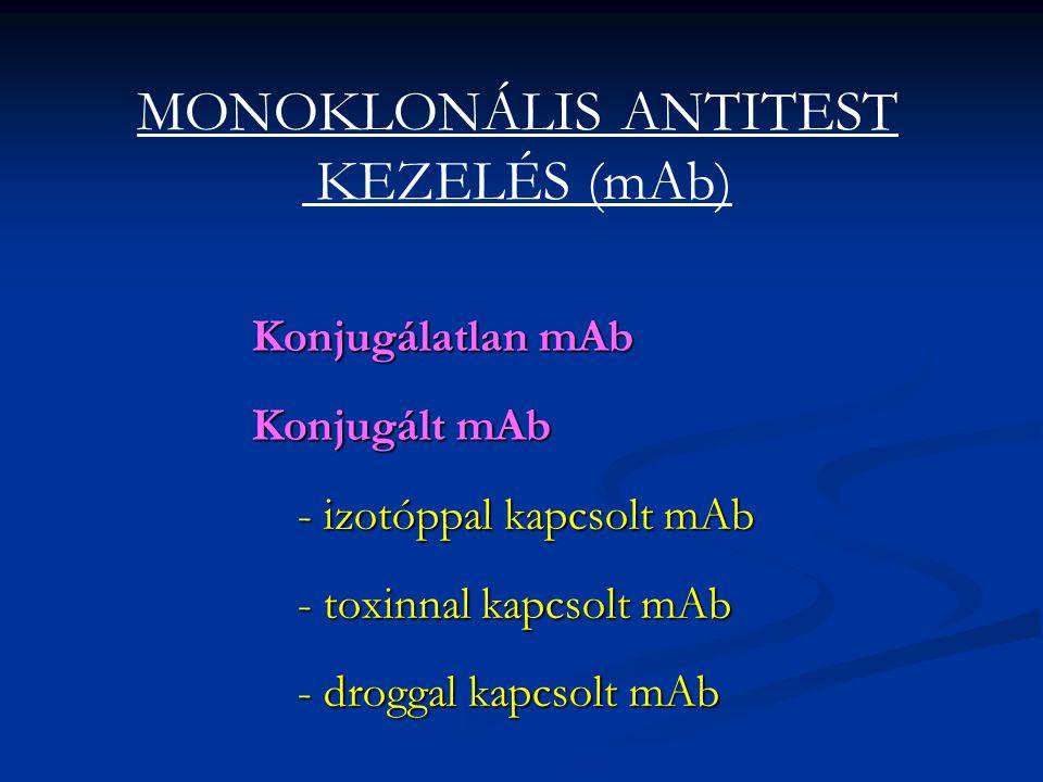 MONOKLONÁLIS ANTITEST KEZELÉS (mAb)
