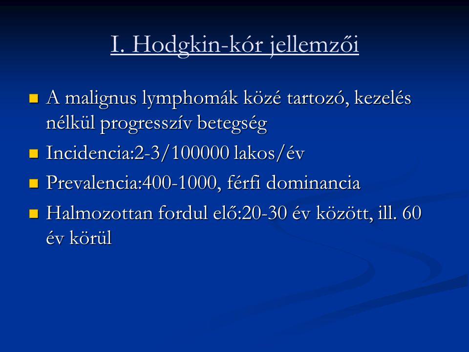 I. Hodgkin-kór jellemzői