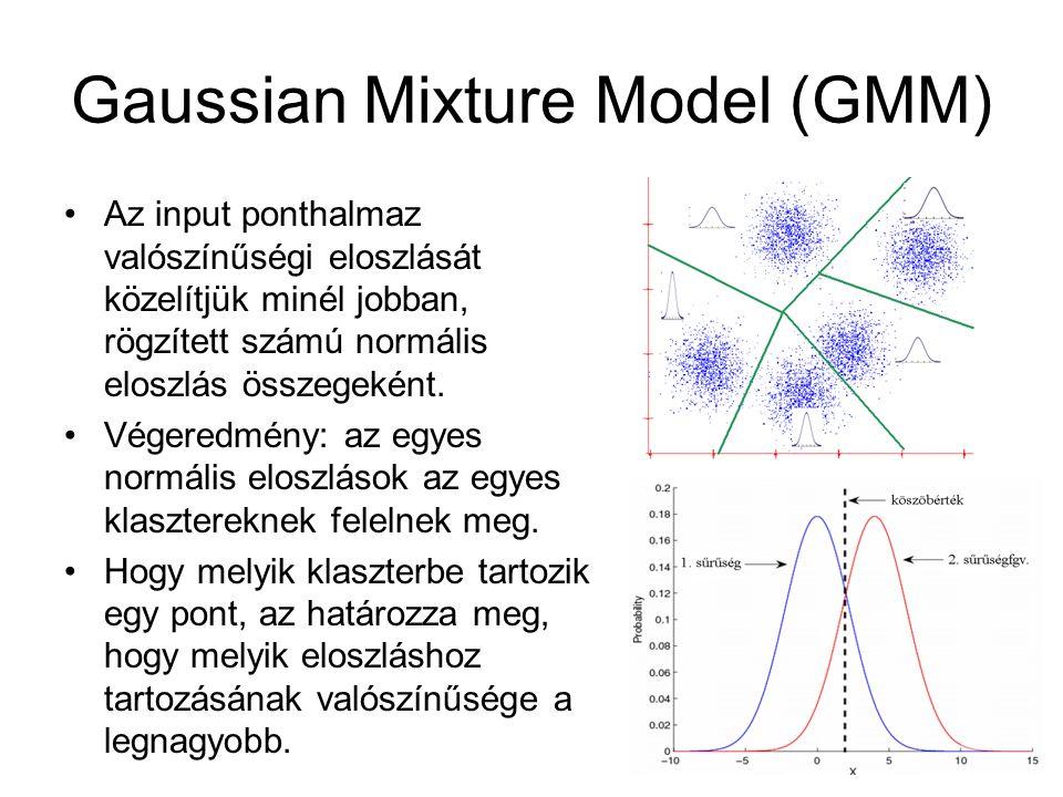 Gaussian Mixture Model (GMM)