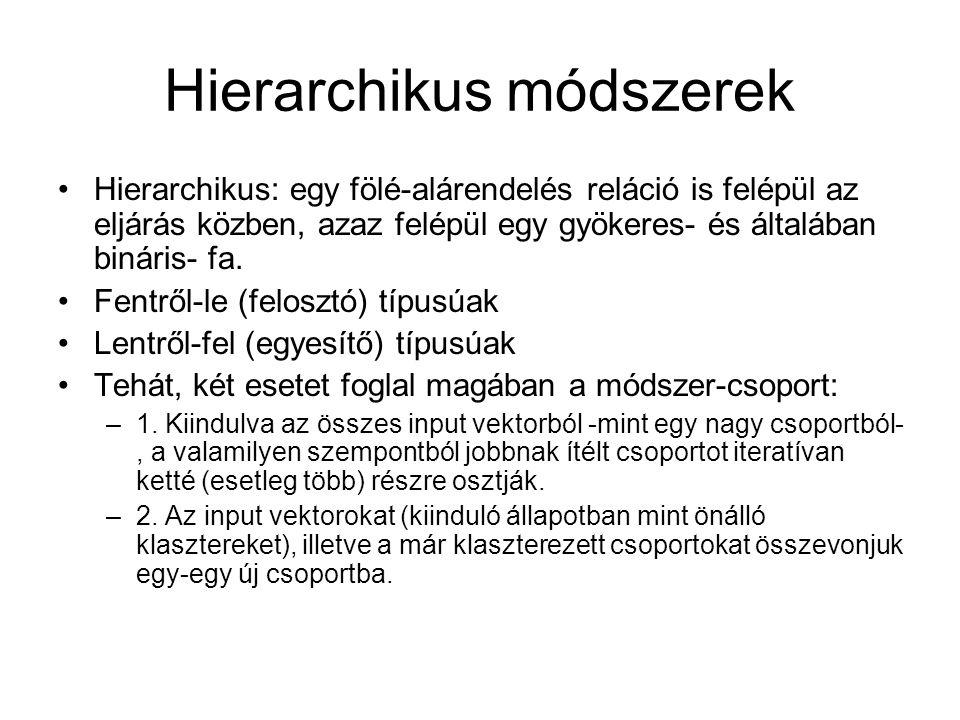 Hierarchikus módszerek