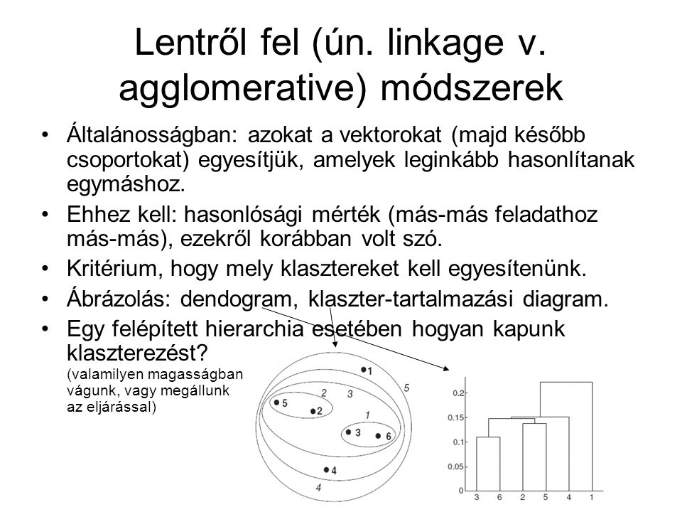 Lentről fel (ún. linkage v. agglomerative) módszerek