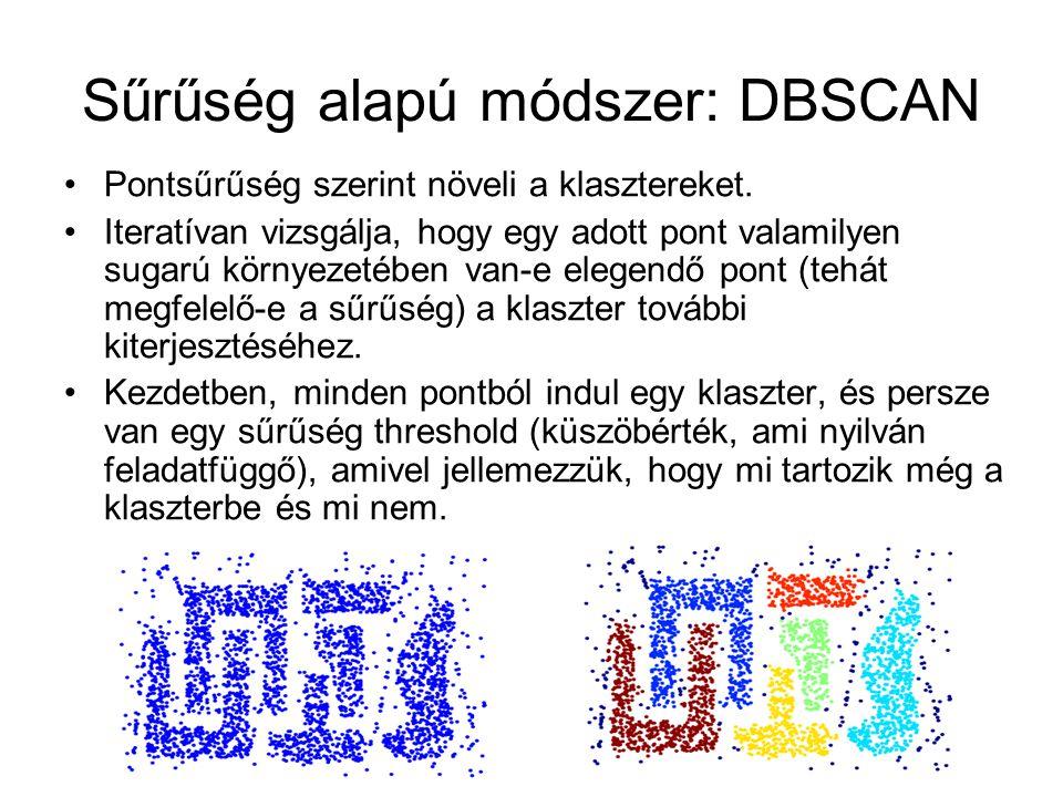 Sűrűség alapú módszer: DBSCAN