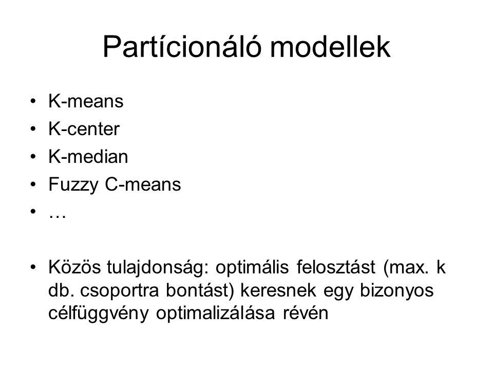 Partícionáló modellek