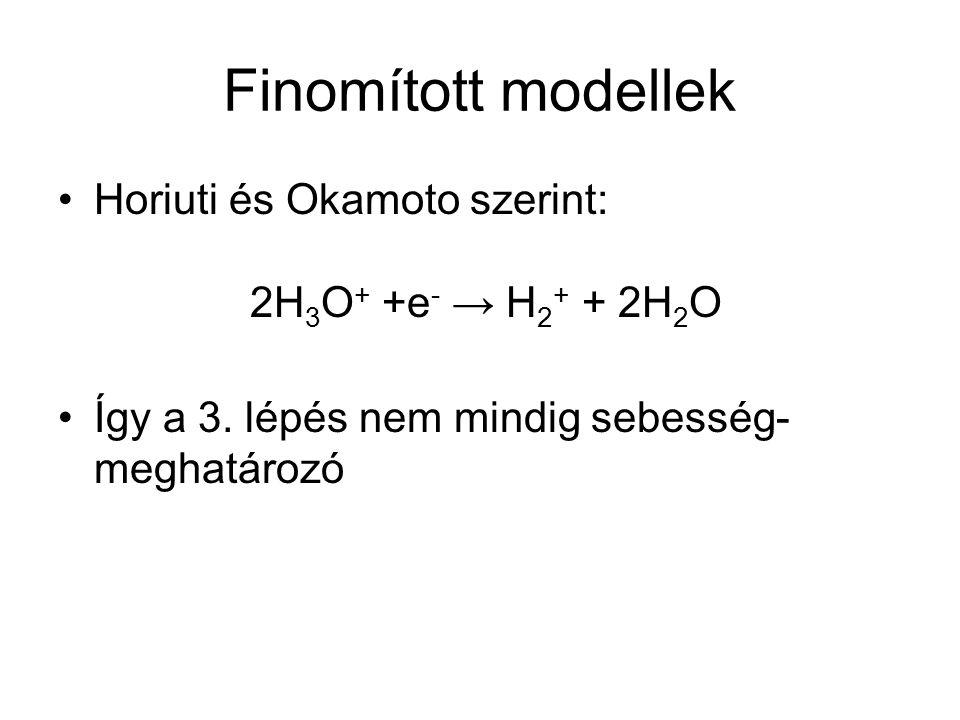 Finomított modellek Horiuti és Okamoto szerint: 2H3O+ +e- → H2+ + 2H2O