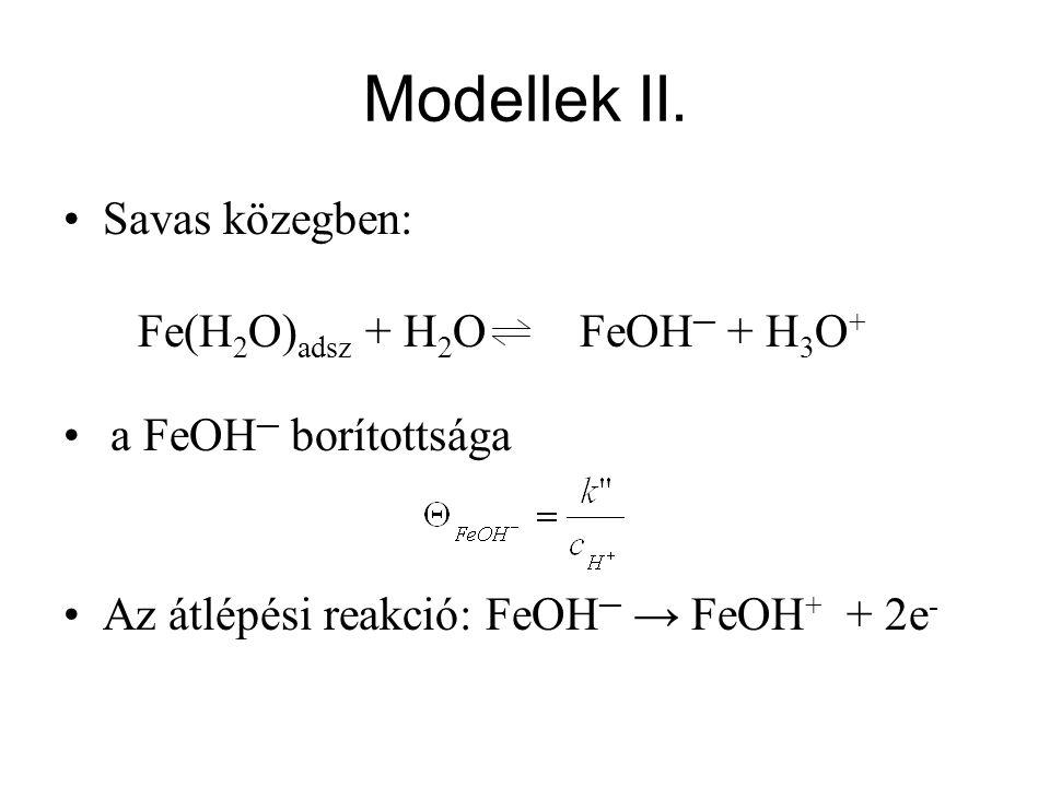 Modellek II. Savas közegben: Fe(H2O)adsz + H2O FeOH─ + H3O+