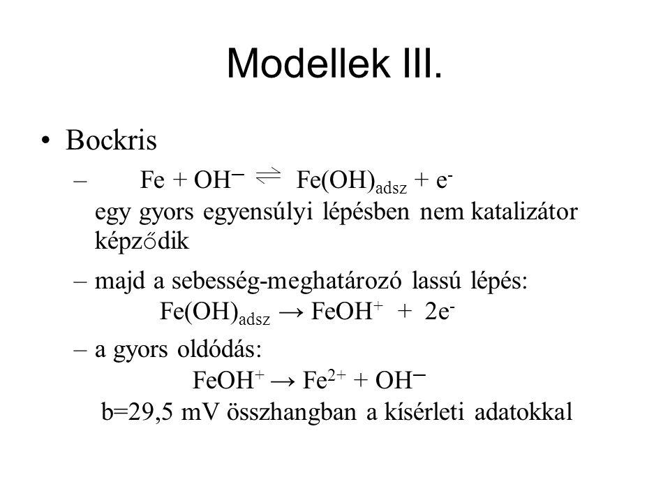 Modellek III. Bockris. Fe + OH─ Fe(OH)adsz + e- egy gyors egyensúlyi lépésben nem katalizátor képződik.
