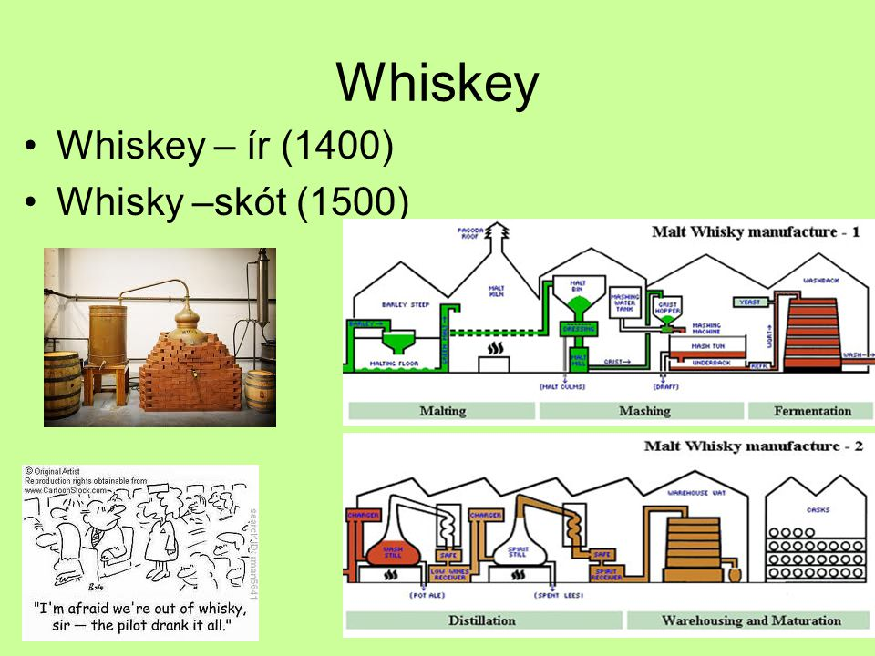Whiskey Whiskey – ír (1400) Whisky –skót (1500)