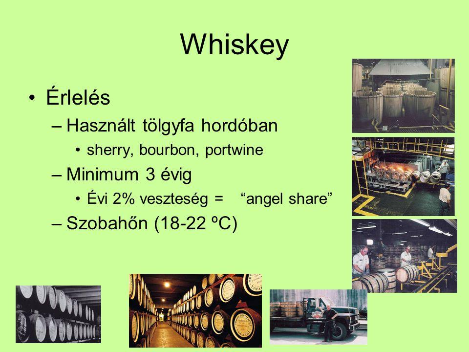 Whiskey Érlelés Használt tölgyfa hordóban Minimum 3 évig