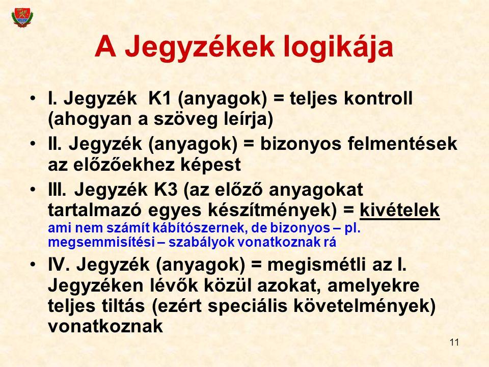 A Jegyzékek logikája I. Jegyzék K1 (anyagok) = teljes kontroll (ahogyan a szöveg leírja)