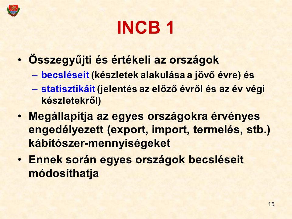 INCB 1 Összegyűjti és értékeli az országok