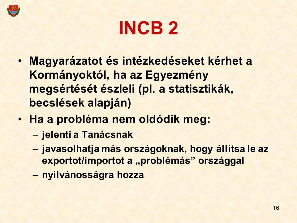 INCB 2 Magyarázatot és intézkedéseket kérhet a Kormányoktól, ha az Egyezmény megsértését észleli (pl. a statisztikák, becslések alapján)