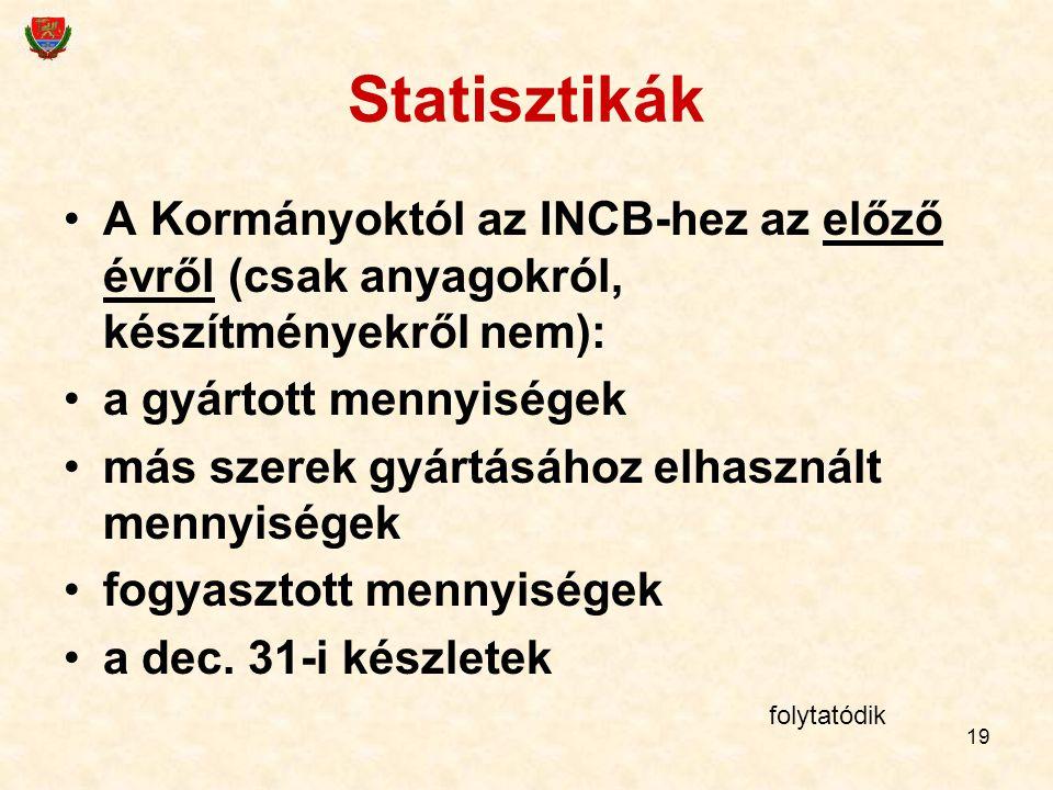 Statisztikák A Kormányoktól az INCB-hez az előző évről (csak anyagokról, készítményekről nem): a gyártott mennyiségek.