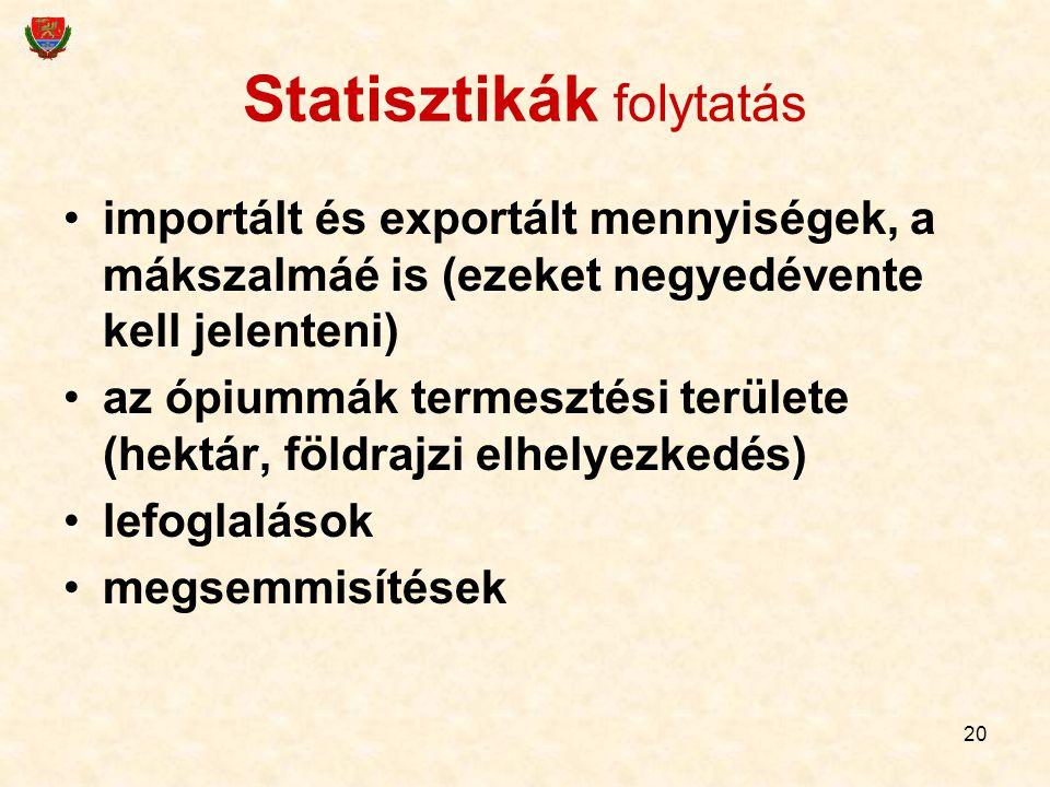 Statisztikák folytatás