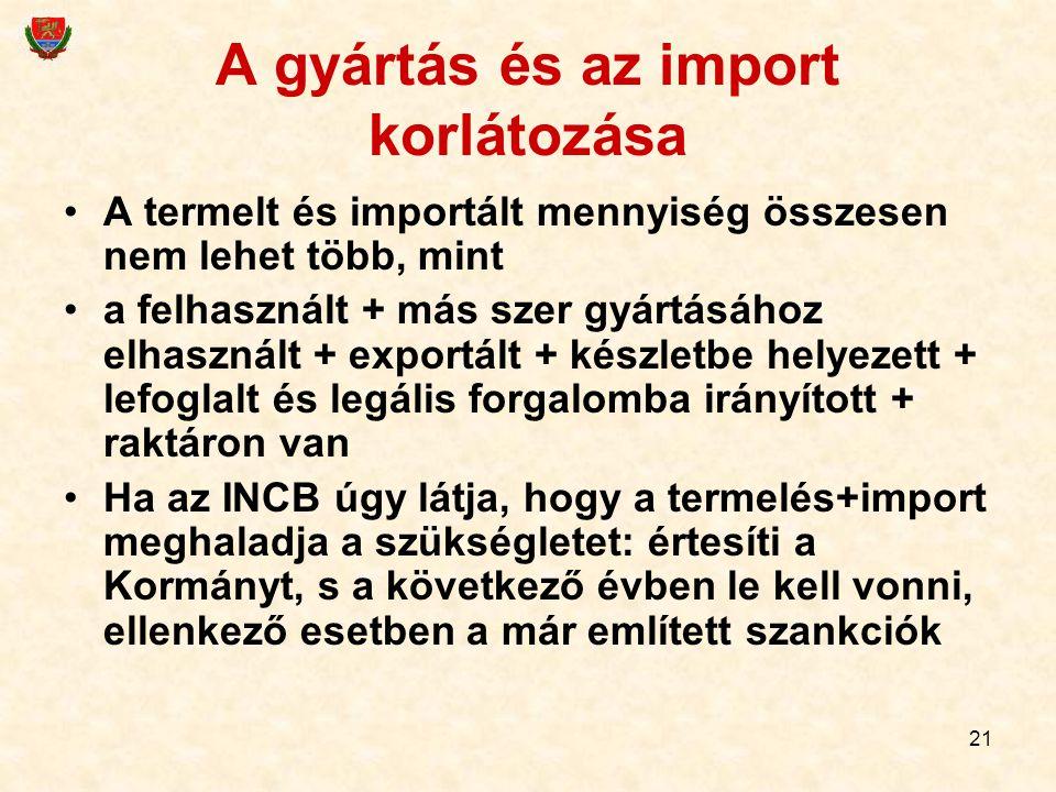 A gyártás és az import korlátozása