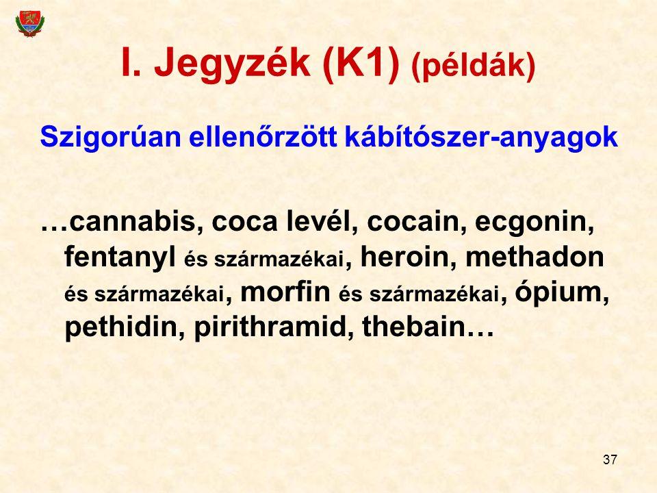 Szigorúan ellenőrzött kábítószer-anyagok