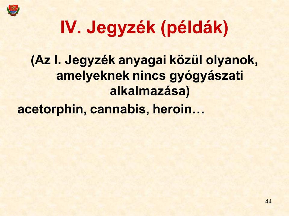 IV. Jegyzék (példák) (Az I. Jegyzék anyagai közül olyanok, amelyeknek nincs gyógyászati alkalmazása)