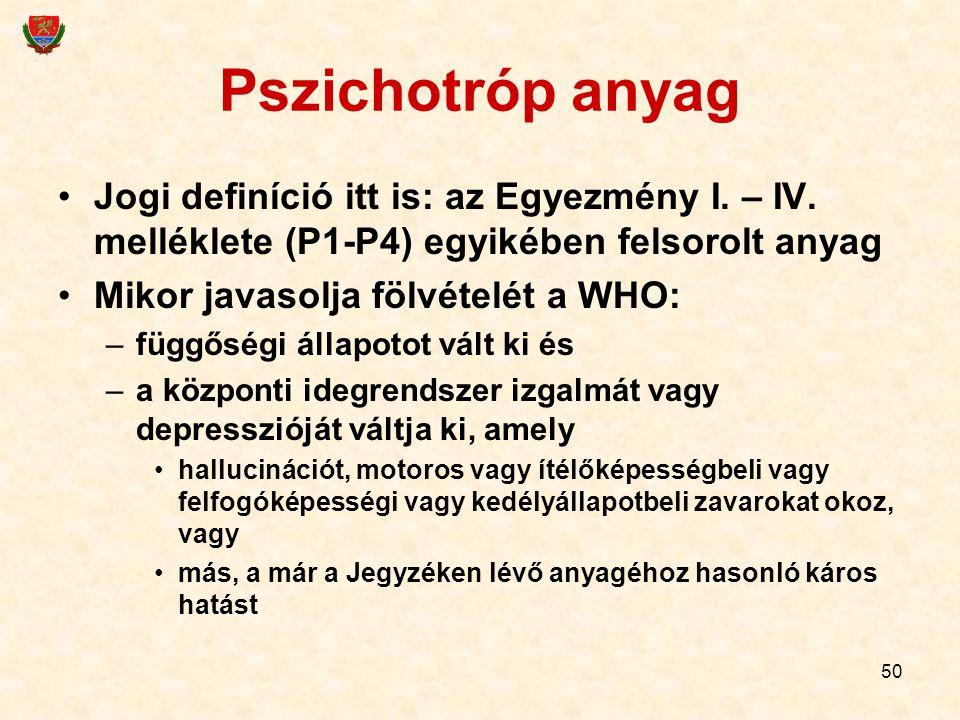 Pszichotróp anyag Jogi definíció itt is: az Egyezmény I. – IV. melléklete (P1-P4) egyikében felsorolt anyag.