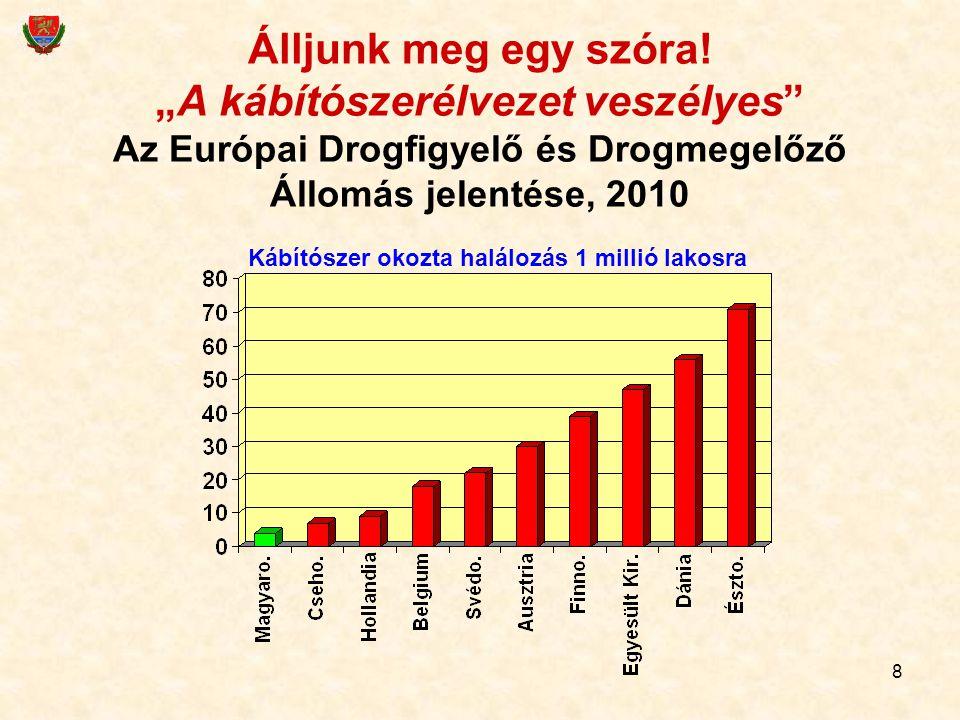 """Álljunk meg egy szóra! """"A kábítószerélvezet veszélyes Az Európai Drogfigyelő és Drogmegelőző Állomás jelentése, 2010"""