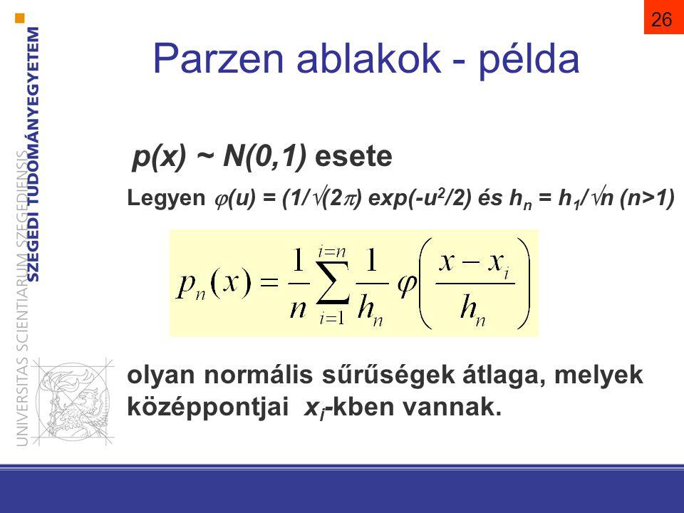 Parzen ablakok - példa p(x) ~ N(0,1) esete