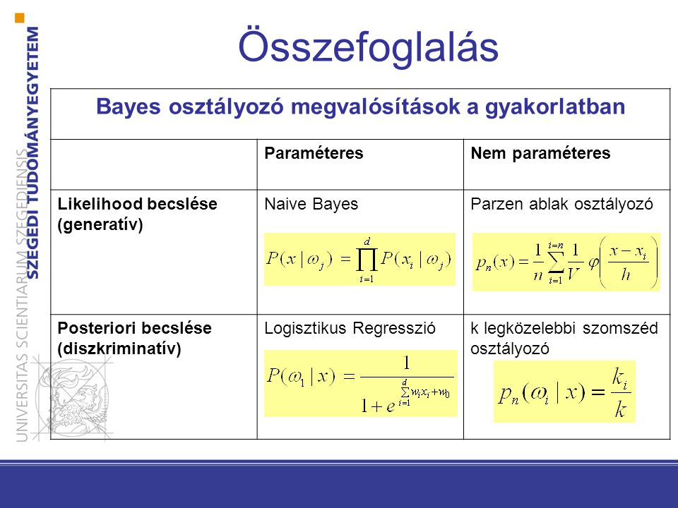 Bayes osztályozó megvalósítások a gyakorlatban